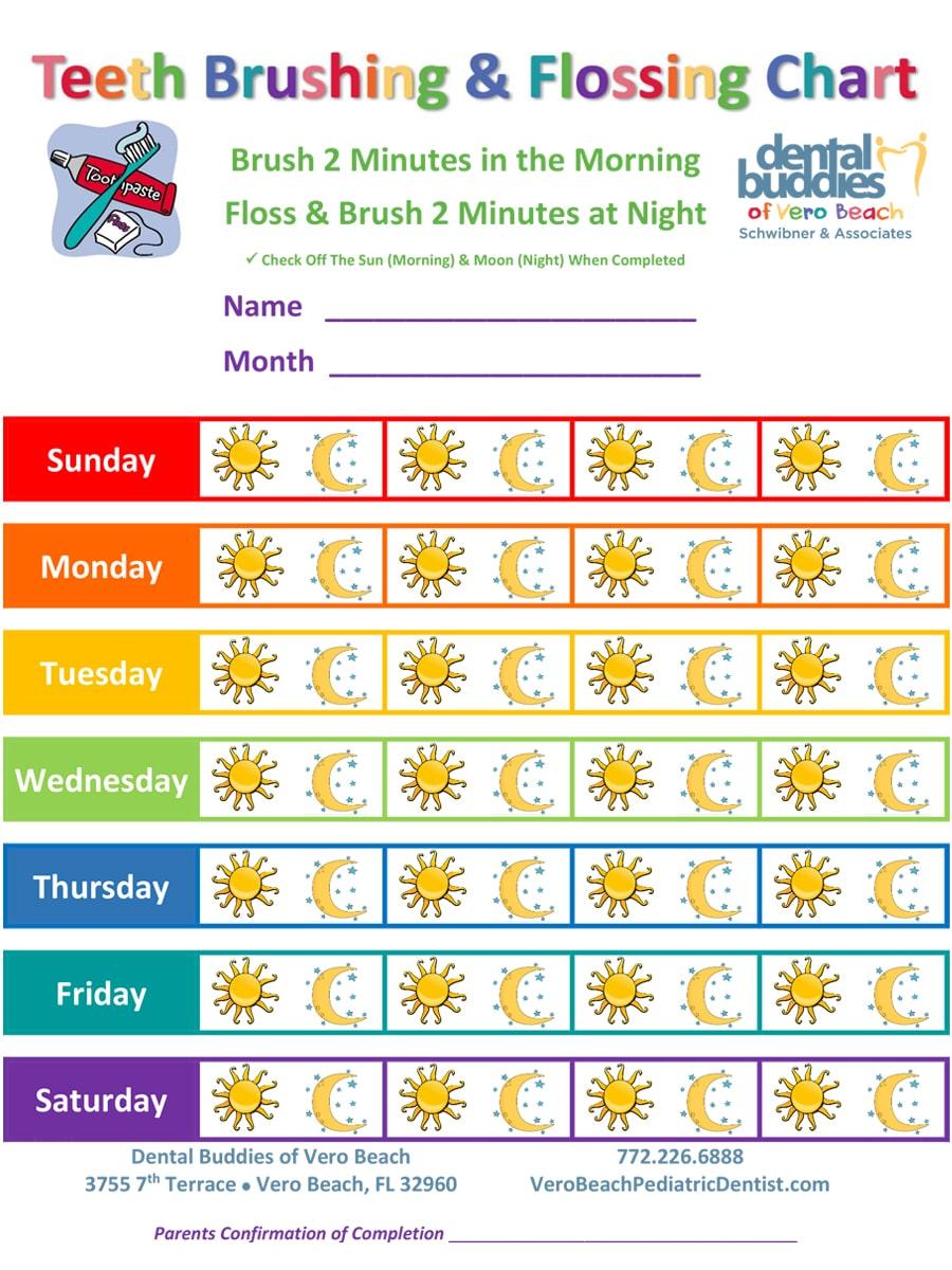 Brush Chart Photo